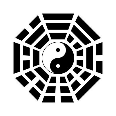 I-Ching Chinese Insight On Human Nature. Intuitive Psychic Reading. Fast!
