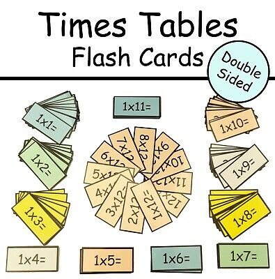 Times table flash card 2 side answer on back Home schooling maths multiplication