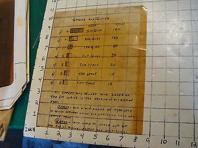 set of 12 Transparencies, about PRINTING, LETTERPRESS AND MORE #2