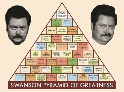 """Ron Swanson Pyramid of Greatness Poster - Parks and Recreation (16""""x12"""")"""
