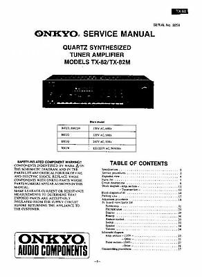ONKYO TX-SX-424// 8410// 8410R SERVICE MANUAL ON A CD FREE SAME DAY SHIPPING