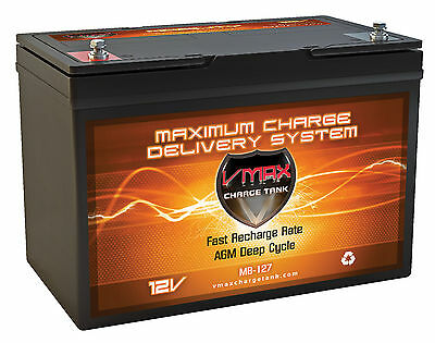 MB127 American-Lincoln sweeper 201B 300B  AGM BATTERY