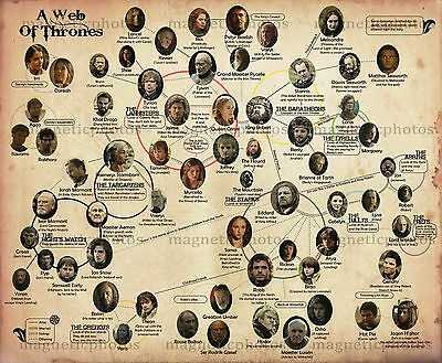 Giant Fridge Magnet - Game Of Thrones - A Web Of Thrones - Magnetic Photo Gift