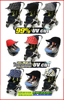 Manito Sunshade Canopy for baby stroller & Car Seat 99% UVCut Sun block Parasol