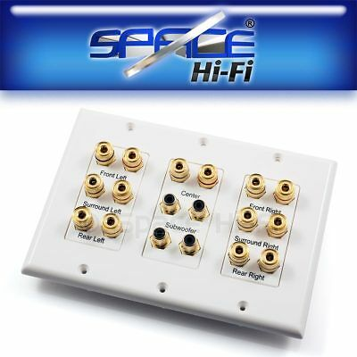 7.1 / 7.2 / 7.4 Channel Home Theatre Speaker Wall Plate