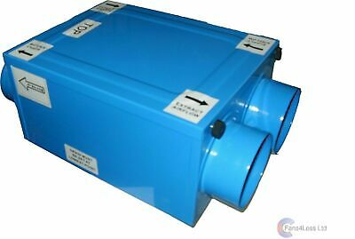 .:SALE:. Heat Recovery Unit/Fan Whole House Ventilation System Only 20 left