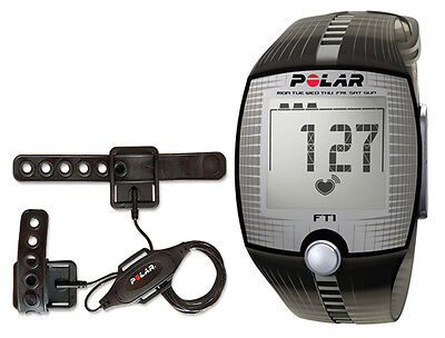 Polar Equine Inzone Heart Rate Monitor 93039578