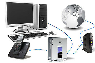 Free phone service & pay per call ONLY!(Stop paying for LANDLINES)