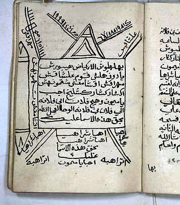 13 Titles Digital Arabic Manuscript Illustrated Occult Numerology Magic