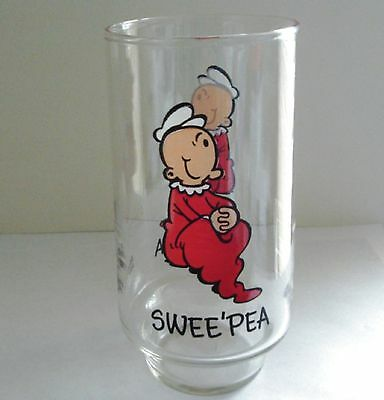Sweet Pea 1975 King Features Syndicate Glass from Coca Cola Kollect Series in Mi