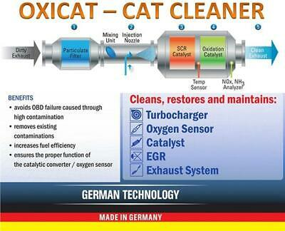 Catalytic Converter System Cleaner & Oxygen Sensor - Reduces Exhaust Emissions
