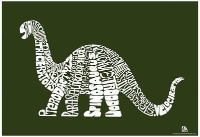Dinosaur Types Text Poster 48 x 33cm Wall Decor Home Bedroom LivingRoom