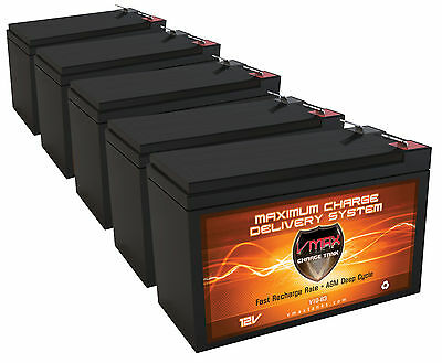 QTY 5: VMAX63 12V 10Ah AGM Batteries for Minuteman CP1K/2+ UPS FULL REPLACEMENT