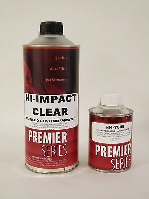 Tamco's Hi-Impact Clear, The Only Clear That Can Take A Beating! Check This Out!