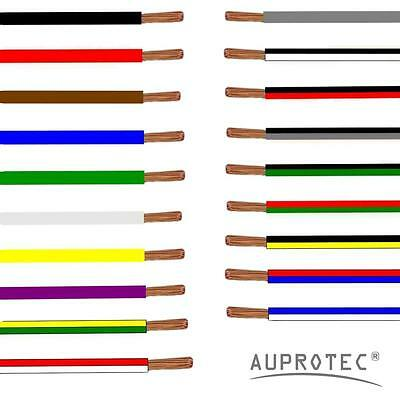 Automotive Wire 0.75 - 50 mm² Thin Wall Cable (AWG1-20) single core 5m 10m lead