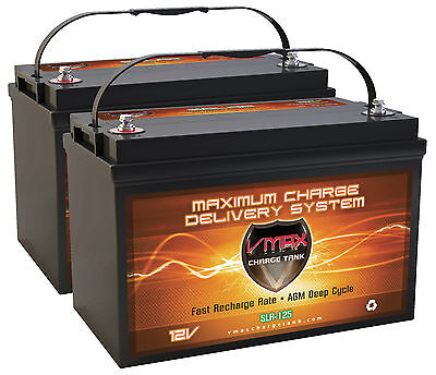 (2) 12V SLR125 (250AH total) AGM Deep Cycle BATTERIES for RENOGY PV SOLAR PANELS