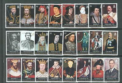 Solomon Islands 2008-10 Kings & Queens of England complete 24 vals MNH