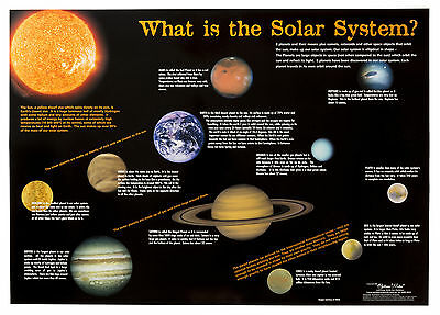 Educational Poster Solar System PLANETS EARTH SUN FACTS Double-sided Wall Chart