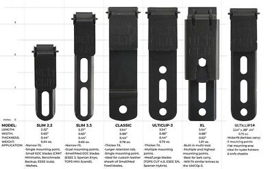ULTICLIP – The Ultimate Multifunctional Tactical Clip