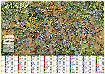 Lake District Fells Map. Flat Map/poster - The Wainwright Fells. Lake District