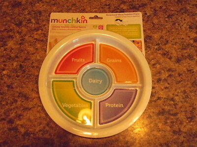 Munchkin Balanced Meal Toddler Dinner Plate Food Pyramid NEW BPA Free