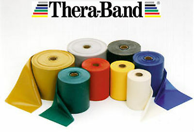 Theraband Thera-Band widerstand bands. NHS. Exercise pilates yoga physiotherapy