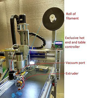 3D PRINTER PRO HIGHEST PRECISION DIY KIT for CNC ROUTER ABS PLA LCD BEST CHOICE