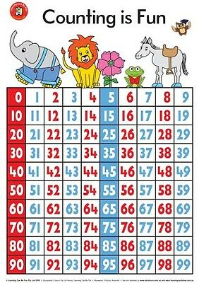 Educational Poster Counting Is Fun Poster  Wall Chart