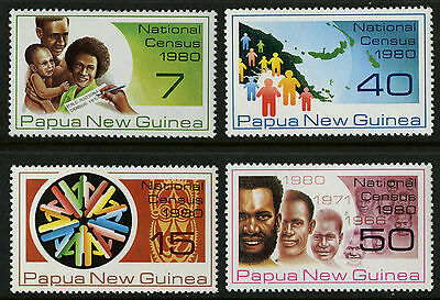 Papua New Guinea   1980   Scott # 517-520    Mint Never Hinged Set