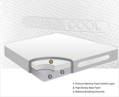 New Ortho Memory Foam Mattress 3FT Single 5+1 With Maxi Cool Removable Cover