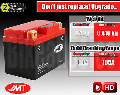 Upgrade to Lightweight & high performance LITHUM motorcycle battery - YTX5L-BS