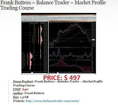 Frank Buttera - Balance Trader - Market Profile Trading Course
