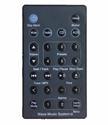 Bose Replaced Remote for Acoustic Wave Radio/CD Music System III/IV AWRCC3 Black