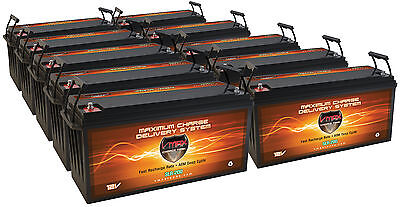 Qty10 Slr200 Solar Wind Power Backup Agm Battery Hi Capacity 2000Ah, 200Ah Ea