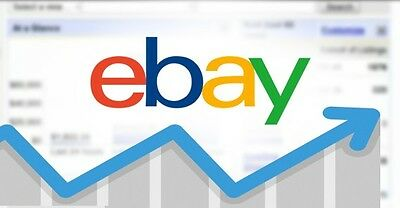 80,000 Real Unique Targeted Traffic Visitors To Your Ebay Listing
