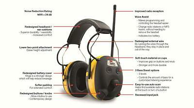 3M WorkTunes Outdoor Indoor Hearing Protector Earmuffs MP3 AM/FM RADIO 90541 New