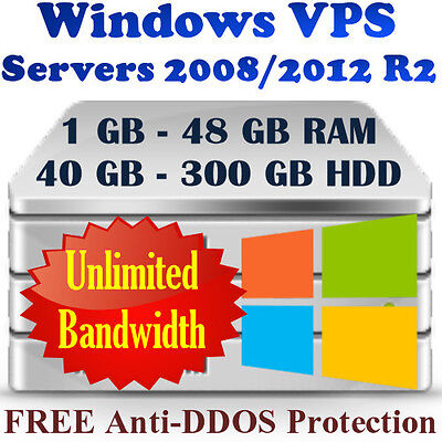 Windows Virtual Dedicated Server 2012 R2 (VPS) 1GB - 8GB RAM + 40GB - 300GB  HDD
