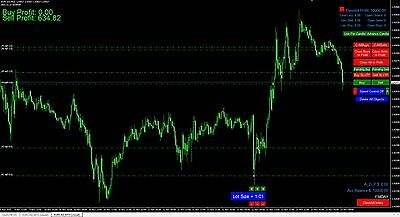 FOREX LEARNING TOOL , The Original MT4 Strategy Tester Assistant EA  v65