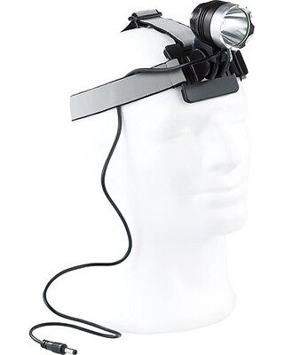 Lampe frontale outdoor avec LED Cree