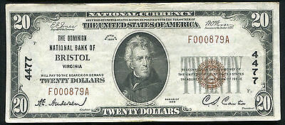 1929 $20 The Dominion National Bank Of Bristol, Va National Currency Ch. #4477
