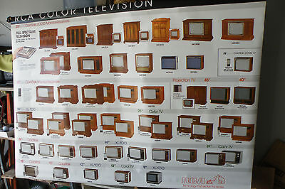 """RCA Television Display Banner  """"Large"""""""