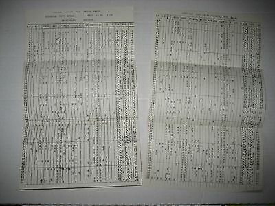 Motor Cycle Cotswold Cup Trial - Provisional Results Sheets April 10, 1948!!!