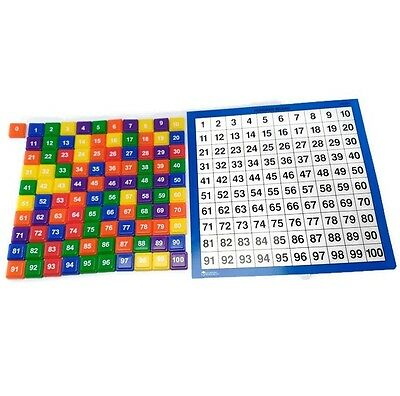 0-100 Number Tiles & UV Coated Card Stock Board