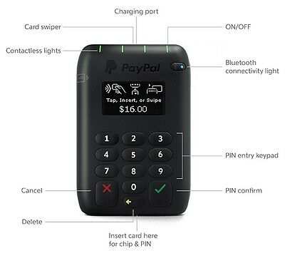 PayPal Contactless & Chip & Pin Card Reader