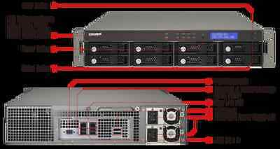 QNAP TS-859U-RP+ Diskless System 8-Bay 2U NAS with iSCSI
