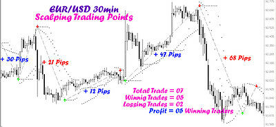 Forex Indicator Trading System mt4 Buy Sell  BUY SELL ARROW  Never Repaint