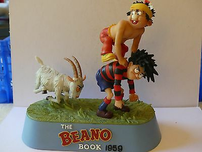 Robert Harrop Beano and Dandy Beano Front Cover 1959 BDFC03