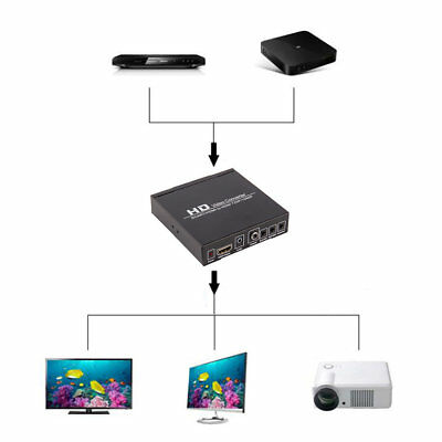 Scart/HDMI to HDMI 720P 1080P HD Video Converter Monitor Box For HDTV DVD STB BY