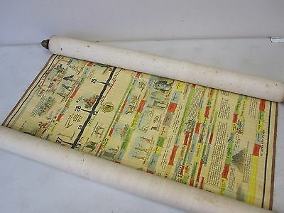 A Chronological Chart of Ancient, Modern & Biblical History Scroll - 1871 1st Ed