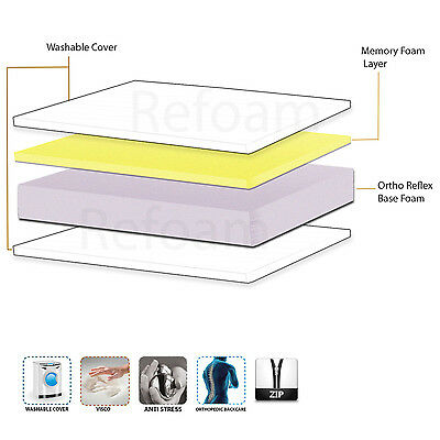 New Ortho Memory Foam Mattress 3FT 4FT 4FT6 5FT 5+1 6+2 7+3 9+3 With Zip Cover
